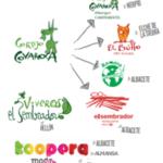 Proyectos - Fundación El Sembrador